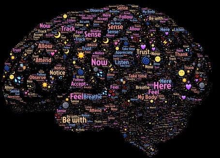 Mindfulness-Brain
