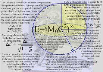 Mass & Energy Einstein