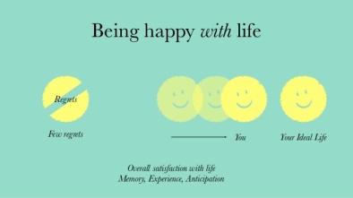 happy-nudges-behavioural-economics-and-happiness-10-638