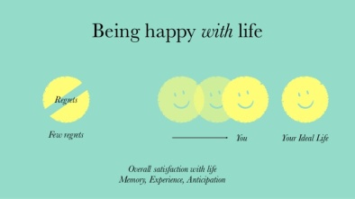 happy-nudges-behavioural-economics-and-happiness-10-638