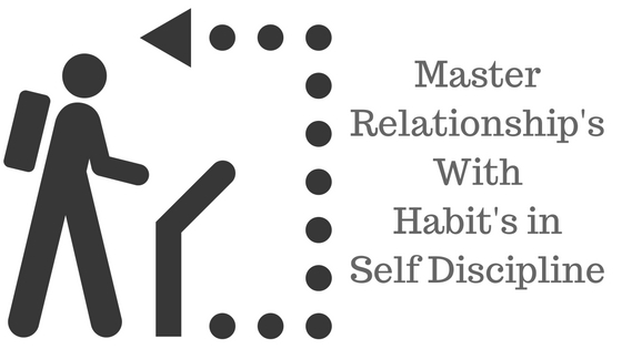 Master-RelationshipsWithHabits-inSelf-Discipline
